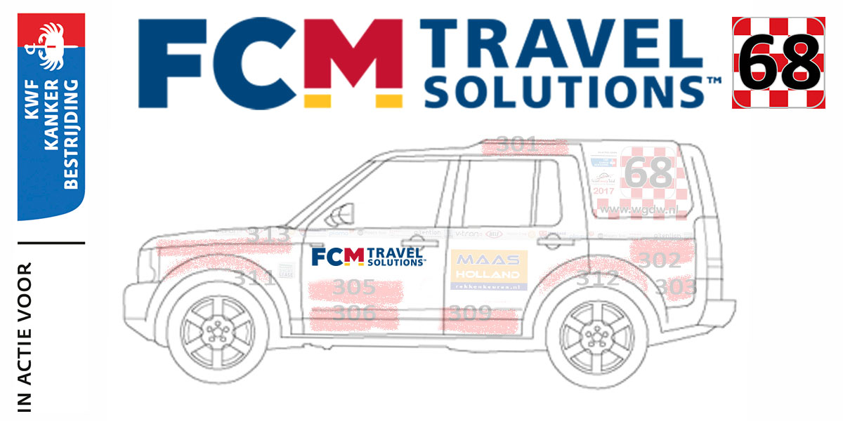 Fcm travel solutions forex